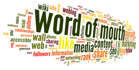 wiki: Word of mouth in social media in word tag cloud on white background Stock Photo
