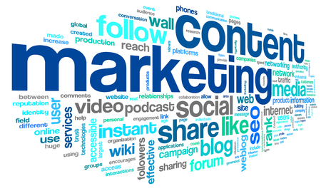 Content marketing concept in word tag cloud on white