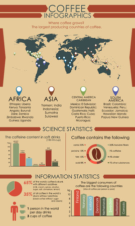 producing: Coffee infographics with world map and a pointer to it, coffee producing countries, diagrams and graphics coffee statistics. Vector illustration