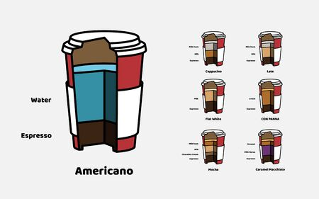 Cutaway vector cardboard glasses with type and composition of a coffee drink. Set of elements for creating your own infographic. Vintage style.