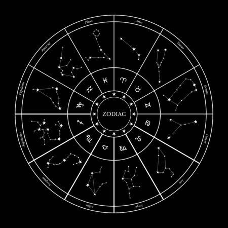 Zodiac wheel vector illustration Archivio Fotografico - 134353399