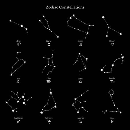 Zodiac constellations linear illustrations set