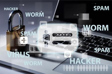 input device: Security.