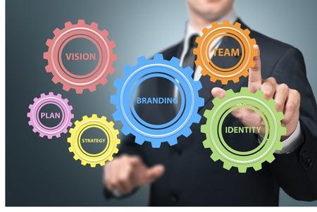 corporate vision: Brand.