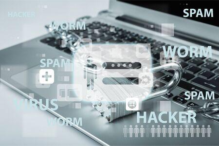 stolen identity: Security System.