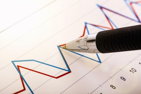 Financiële grafieken analyse