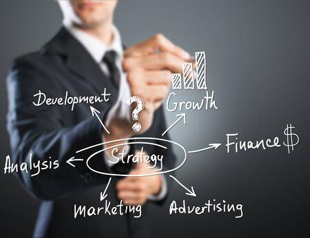business man writing business idea concept Zdjęcie Seryjne