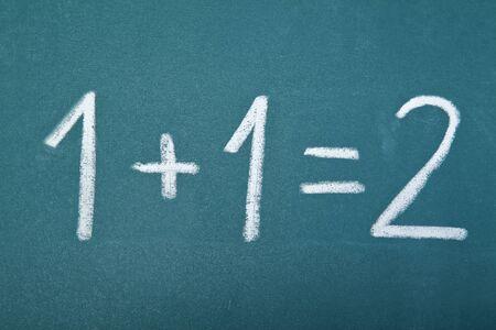 Basic arithmetic equation written on a chalkboard - 1 + 1 = 2