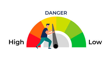 The concept of risk on the speedometer is high, medium, low. A businessman manages risk in business or life. Vector isolated background. For a landing page or webpage. Ilustración de vector