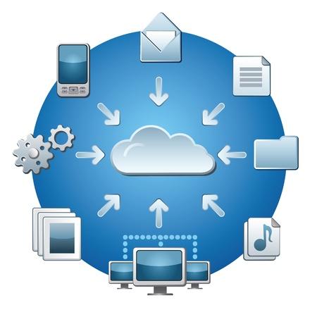 web application: Servizio cloud per la rete