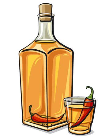 spicy: spicy vodka