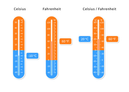vector Celsius and fahrenheit meteorology thermometers set.