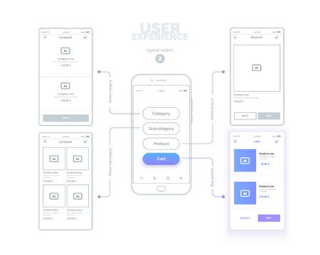 User experience. User interface. Mobile phone with mock-ups of web pages. A series of web layouts with links between pages and select the active page. The choice of 2 page is blue.  イラスト・ベクター素材