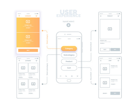 User experience. User interface. Mobile phone with mock-ups of web pages. A series of web layouts with links between pages and select the active page. The choice of 4 page is yellow. Vectores