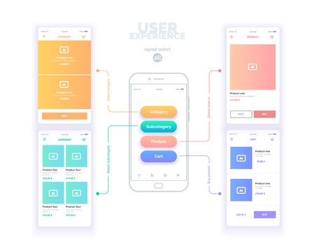 User experience. User interface. Mobile phone with mock-ups of web pages. A series of web layouts with links between pages and select the active page. The choice all pages. Illustration