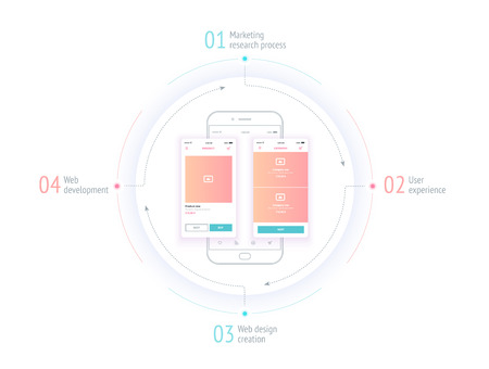 The process of creating a user interface. A web site wireframe, a page layout or a screen that represents the skeletal structure of a website, an online store. User experience. User interface  イラスト・ベクター素材