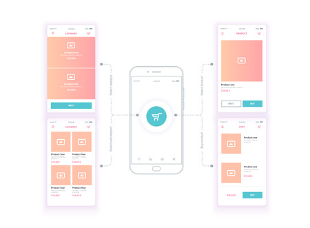 A web site wireframe, a page layout or a screen that represents the skeletal structure of a website, an online store. User experience. User interface. Conceptual layout for the web, mobile phone