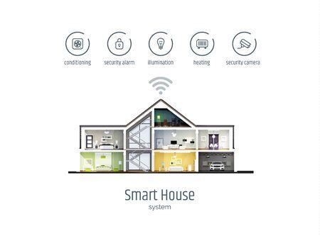 Slimme huisinfographics. Huis in een snit met iconen van huisbeheersystemen. Moderne vectorillustratie geïsoleerd op een witte achtergrond, vlakke stijl.