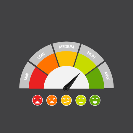 Customer satisfaction meter with different emotions. Vector illustration. Scale color with arrow from red to green and the scale of emotions design Imagens