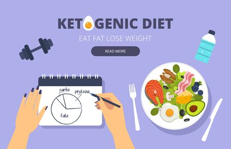 Ketogenic diet flat banner. Eat fat lose weight. Hand holding notebook with diet plan. Salad plate. Vector illustration Vettoriali