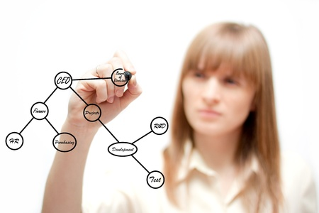 Businesswoman drawing an organization chart isolated over a white background