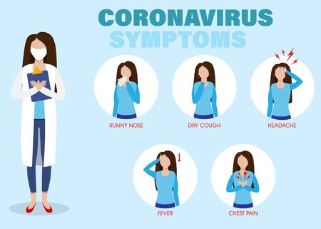 Symptoms infographics covid-19. Coronavirus ncov disease, medicine protection and symptoms infection tips. Иллюстрация