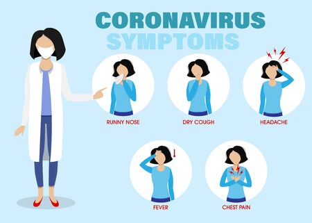 2019-nCoV virus symptoms tips. Infographic of coronavirus symptoms, ncov disease. Infection fever and cough.