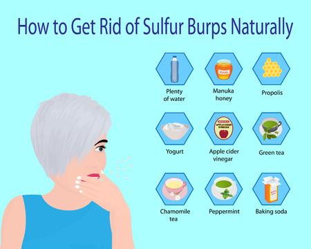 Comment se débarrasser de Burps de soufre naturellement illustration vectorielle