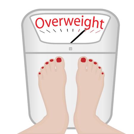 Frauenfüße auf einer Gewichtmaschinenvektorillustration. Übergewicht Vektorgrafik