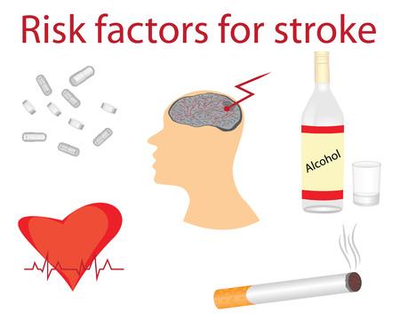 Risk Factors for rising a stroke vector illustration