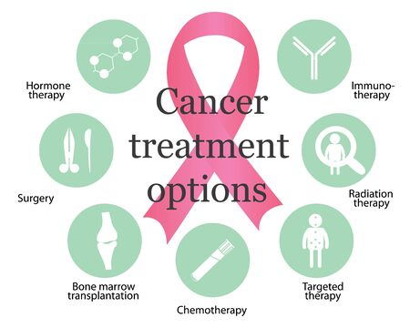 Cancer treatment options  vector icons isolated on a white background Illustration