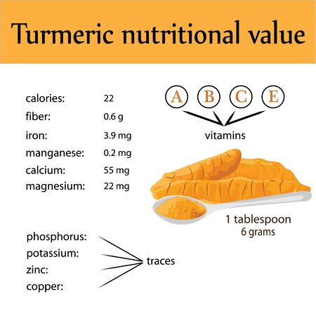Compound of vitamins and minerals in one spoon of turmeric powder vector infographics 写真素材 - 132352536