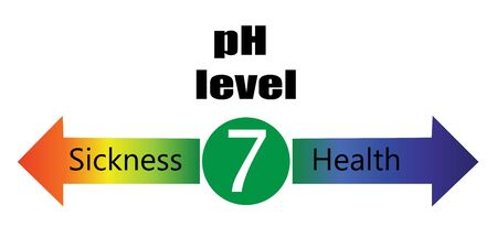 pH level Ballance Chart  scale showing sickness and health in human body vector infographics Vectores