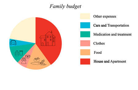 expenses: Home finance flat isometric concept. Family expenses in the form of diagram