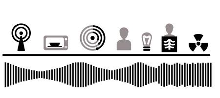 Ondas electromagnéticas: espectro de rayos gamma radiactivos.