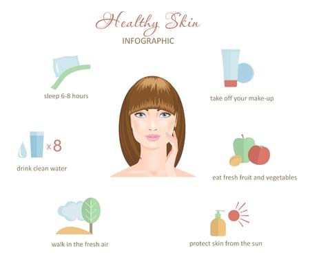 piel: Salud de la piel de la cara. 6 pasos de cuidado de la piel. Infographjc. Vector
