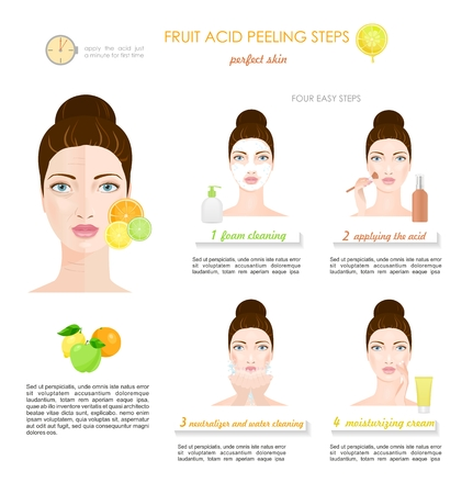 aging: Four steps of fruit acid peeling. Infographic. Vector illustration