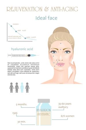 ácido: Rejuvenecimiento y la terapia anti-envejecimiento. Inyección de ácido hialurónico. Infografía. Vector