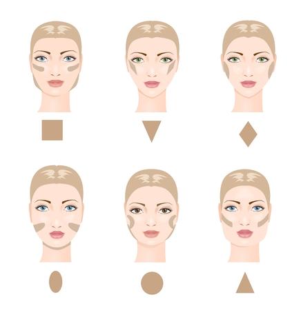 Wie Gesicht Kontur. Sechs Gesichtsformen. Vektor-Illustration Standard-Bild - 45100270