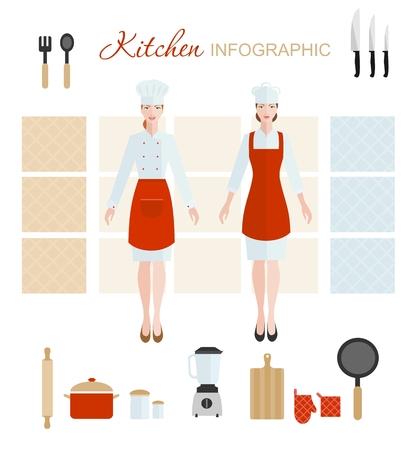 kitchen equipment: Kitchen infographic. Women cook chefs and kitchen equipment icons. Vector illustration