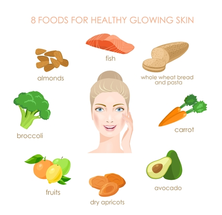 8 foods for healthy glowing skin. Infographic. Woman portrait in center. Natural vitamines sources. Vector illustration Stock Illustratie