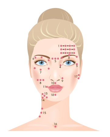 Shiatsu face massage points. Portrait of beautiful woman.