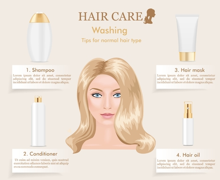 hair mask: Hair care washing tips for normal hair type. Infographic. Blond woman portrait in center. Vector illustration.