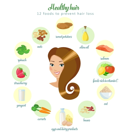 Products for your healthy hair.