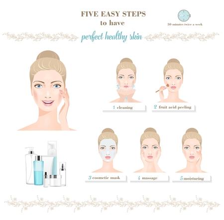 Frau Hautpflege Infografik. Vektor Standard-Bild - 74107971