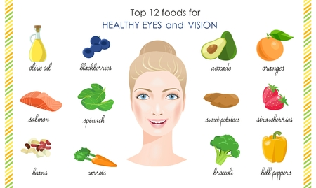 Products for your healthy eyes and vision. Stock Illustratie
