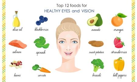 Produkte für Ihre gesunden Augen und Vision. Standard-Bild - 75356409