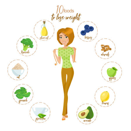 Healthy eating infographic with slim young woman in centre. Stockfoto - 158614170