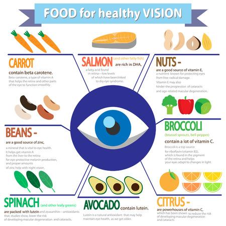 건강한 비전 인포 그래픽을위한 음식 일러스트
