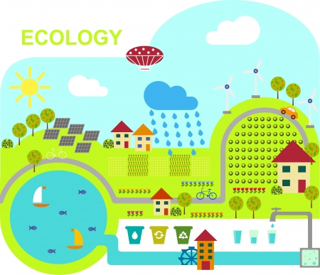 Vector illustration of ecologically friendly production methods Illustration